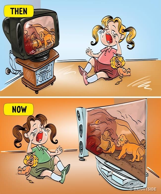 9. Perubahan layar teknologi dalam layar tv